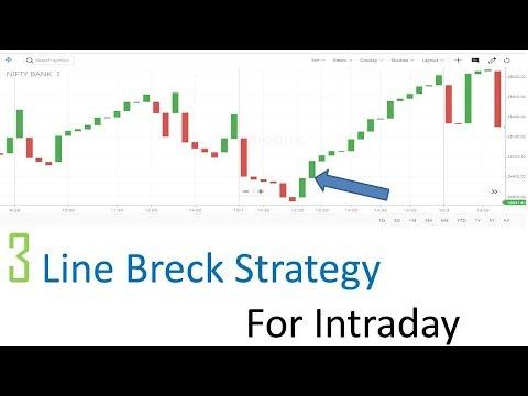 Three lines on crypto trading chart