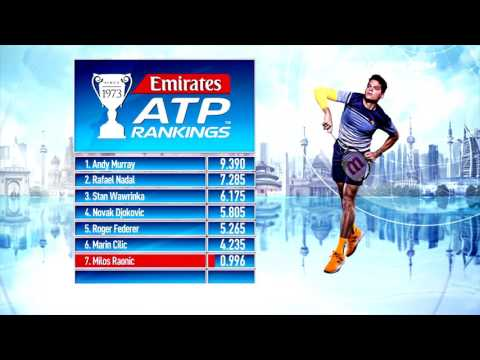 Emirates ATP Rankings 4 July 2017