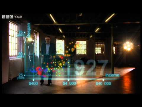 Hans Rosling's 200 Countries, 200 Years, 4 Minutes - The Joy