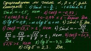 Тригонометрические функции числового аргумента-1