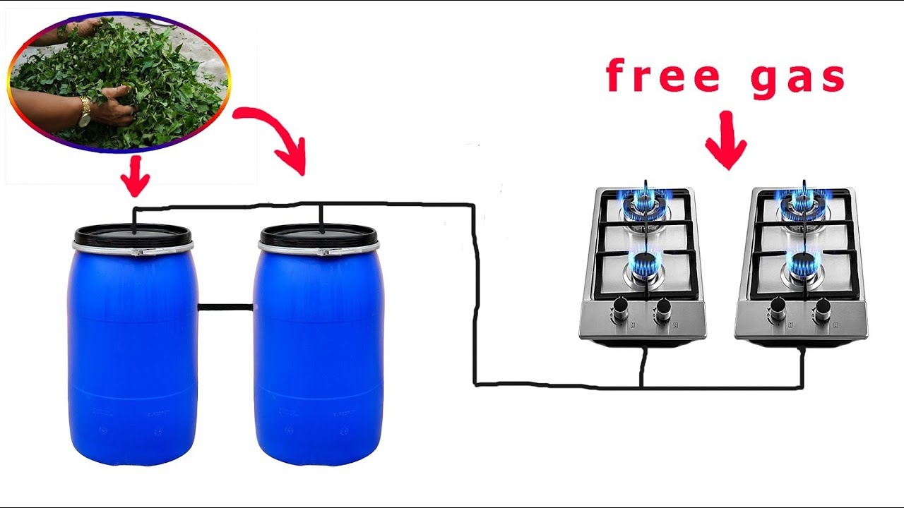 how to make free gas from leaves