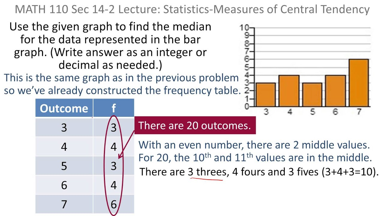 Statistics mean median and mode from a bar graph youtube statistics mean median and mode from a bar graph math 110 ccuart Gallery