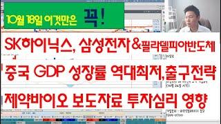 SK하이닉스,삼성전자와 필라델피아반도체지수, 중국GDP…