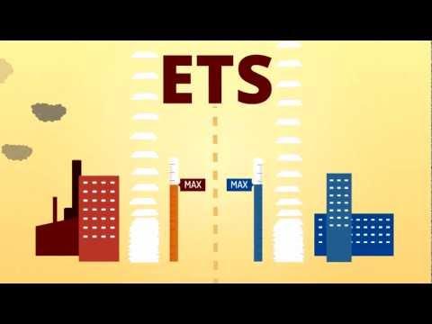 Duurzaam in 3 minuten   Het Europese Emission Trading System (ETS)