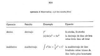 Matematiko. Kiel prononci diversajn operaciojn.
