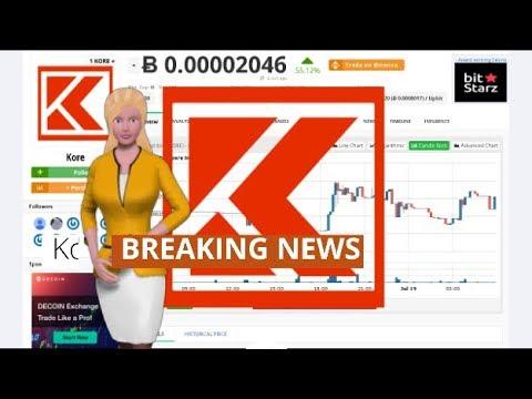 Kore $KORE Appreciates 55% In the Last Day 6