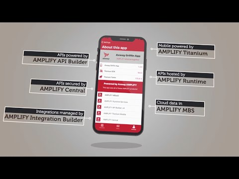 Introducing the Griffin App | Transition back into the workplace safely