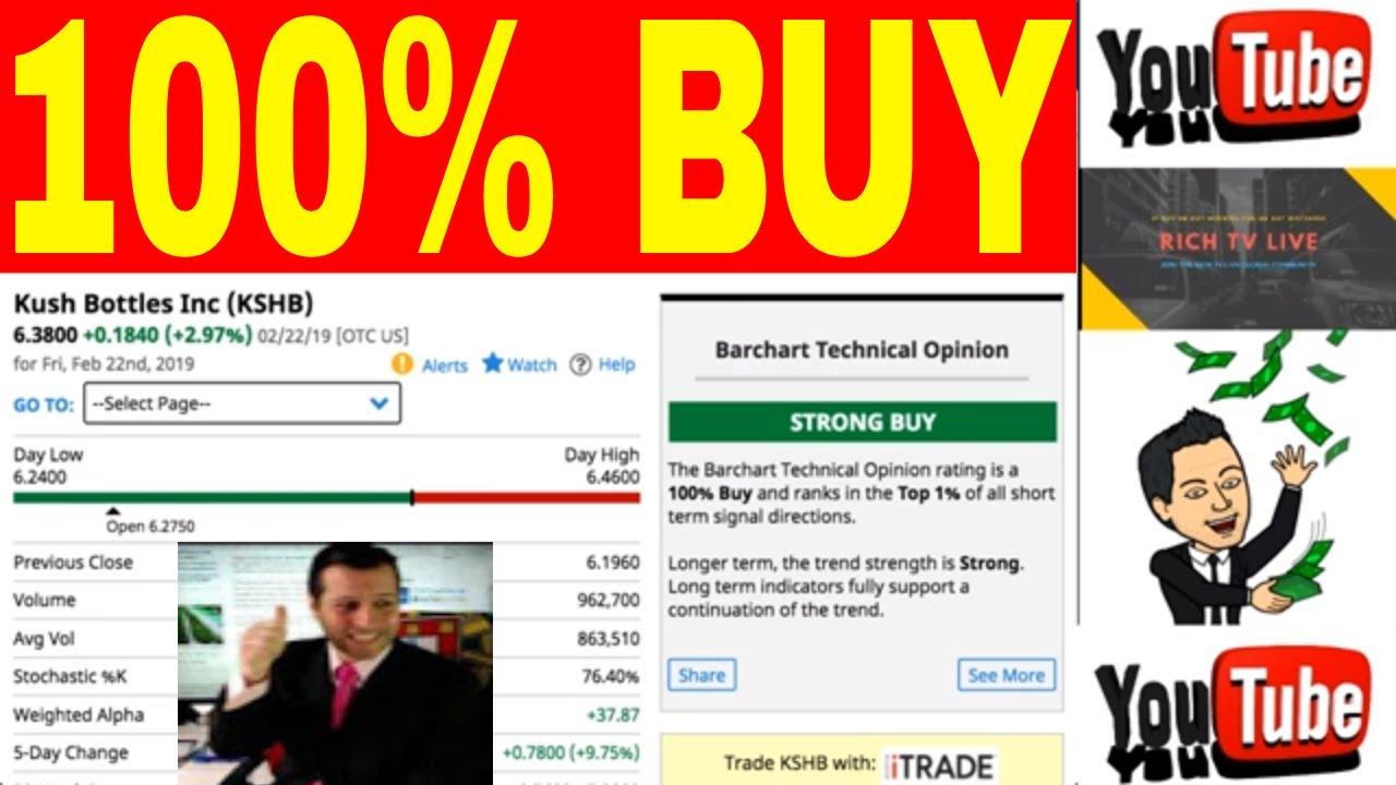 KushCo Holdings Stock (OTCQB: KSHB) 😍🚀
