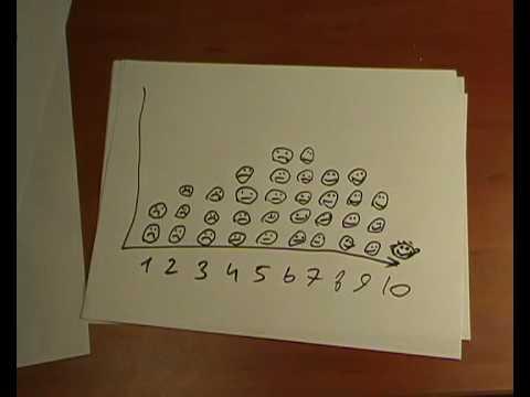 Как построить гистограмму относительных частот