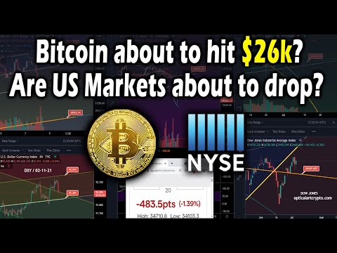 Bitcoin Drop To $26k Soon? US Stock Market Topped Out For Crash? BTC Price Targets U0026 TA Livestream