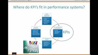 MAAF VC3 Application Video - Benchmarking, KPI's And Balanced Scorecards