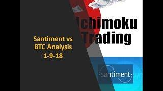 Santiment vs BTC Ichimoku Analysis 1 9 18