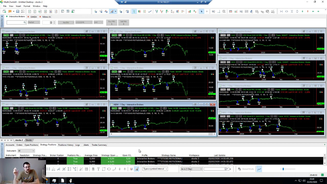 Come creare un sistema di trading automatico - INVESTILANDIA