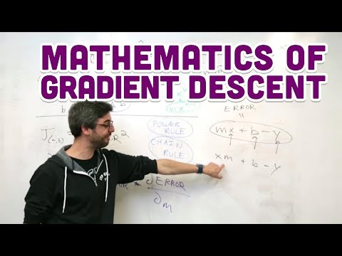 3.5: Mathematics of Gradient Descent - Intelligence and Learning