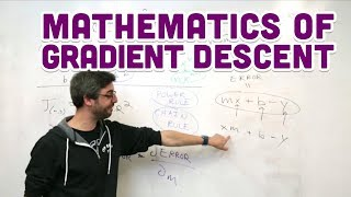 3 5 Mathematics of Gradient Descent Intelligence and Learning
