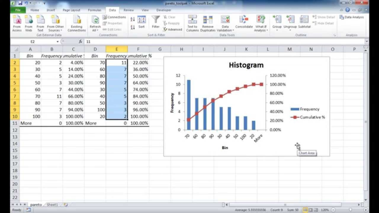 Use the analysis toolpak to create a pareto chart youtube use the analysis toolpak to create a pareto chart geenschuldenfo Images