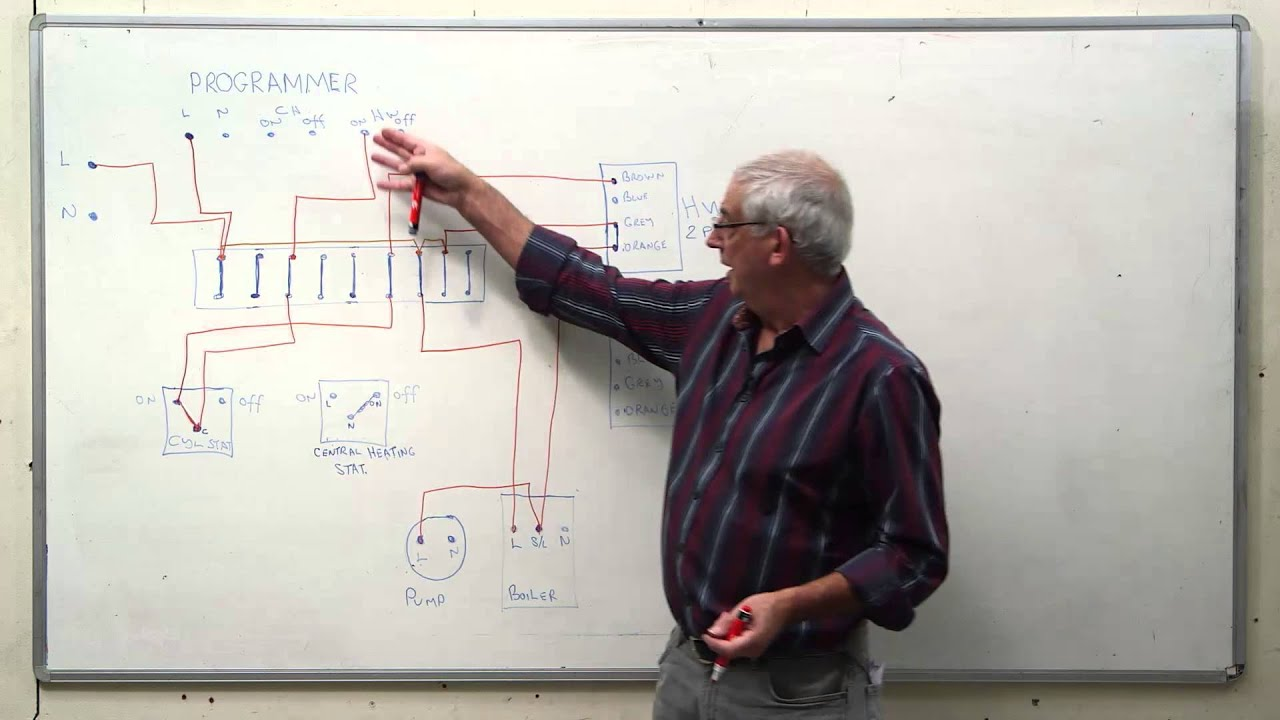 S Plan Wiring Diagram Jacuzzi J 365 Youtube