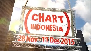CHART INDONESIA (28 Nov - 11 Des 2015)
