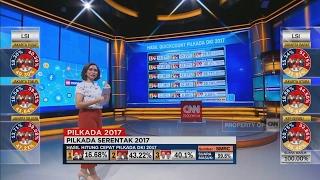 Lengkap! Quick Count Pilkada DKI 2017: Ahok & Anies ke Putaran Dua, AHY Tersingkir