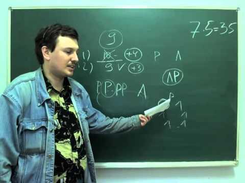Разбор муниципального этапа Всероссийской олимпиады школьников по математике в МО, 9 класс