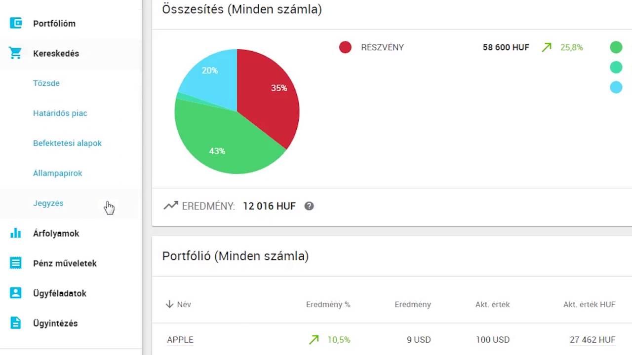 Itt az OKJ-s képzések toplistája! - E-volution - DigitalHungary