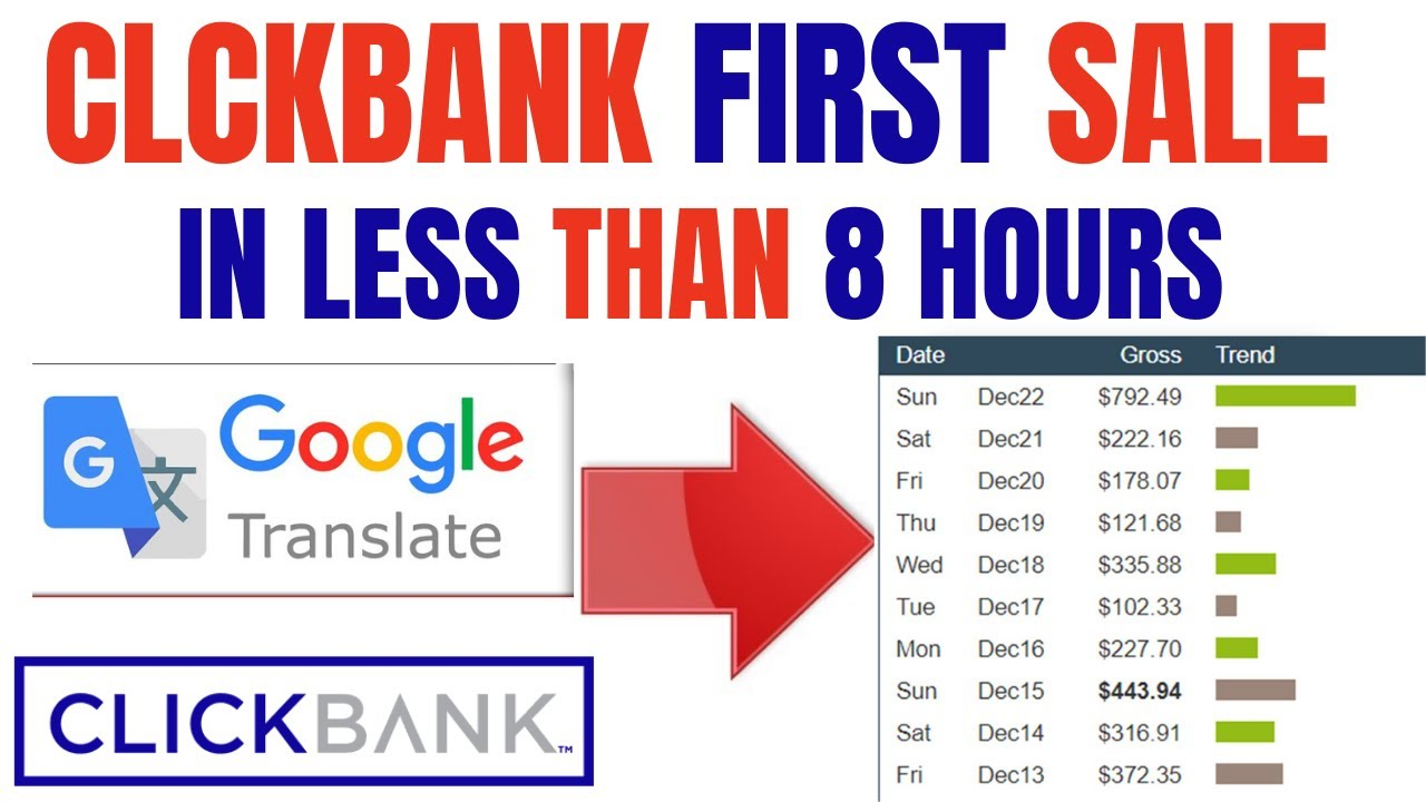 Fastest Way To Make Money On Clickbank And Google Translate (New Method)