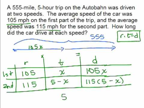 Distance, rate, time word problems Worksheets