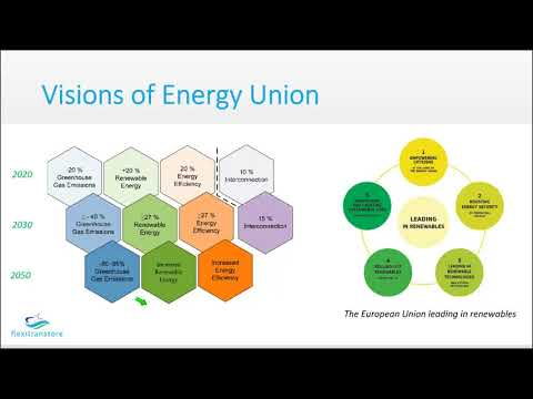 Towards a flexible European electricity system – business models, markets and regulation