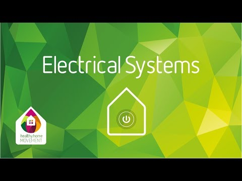 The Healthy Home Movement – Electrics