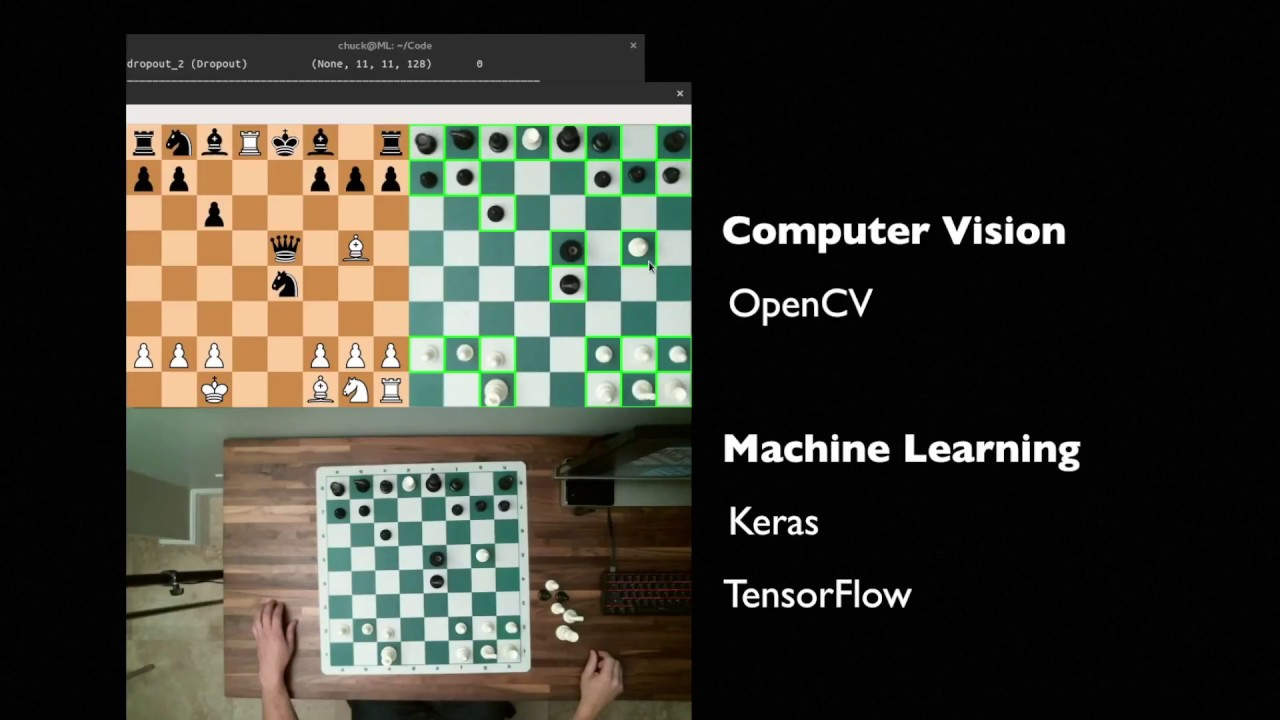 Chuck Orde — Chess - Part One (Computer Vision)