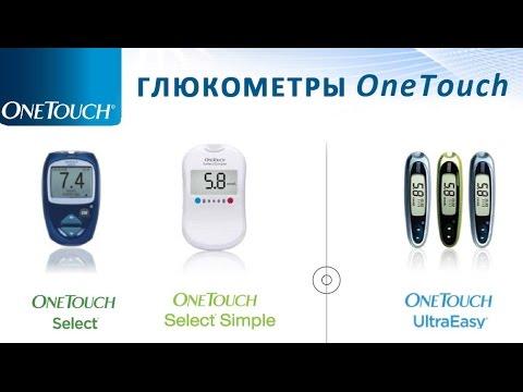 Глюкометры Ван Тач (OneTouch)
