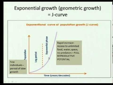 Closed growth curve lab report