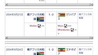 「2004 アフリカ女子選手権」とは ウィキ動画