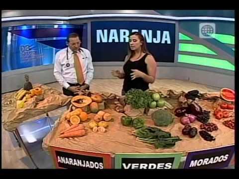 Dr. TV Perú (10-04-2014) - B1 - Tema del día:Los Súper Antioxidantes