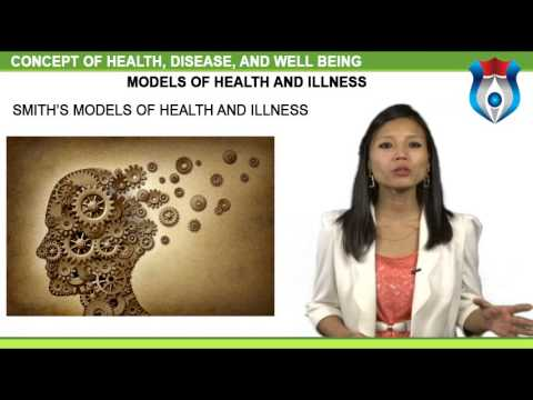 CONCEPT OF HEALTH, DISEASE, AND WELL BEING