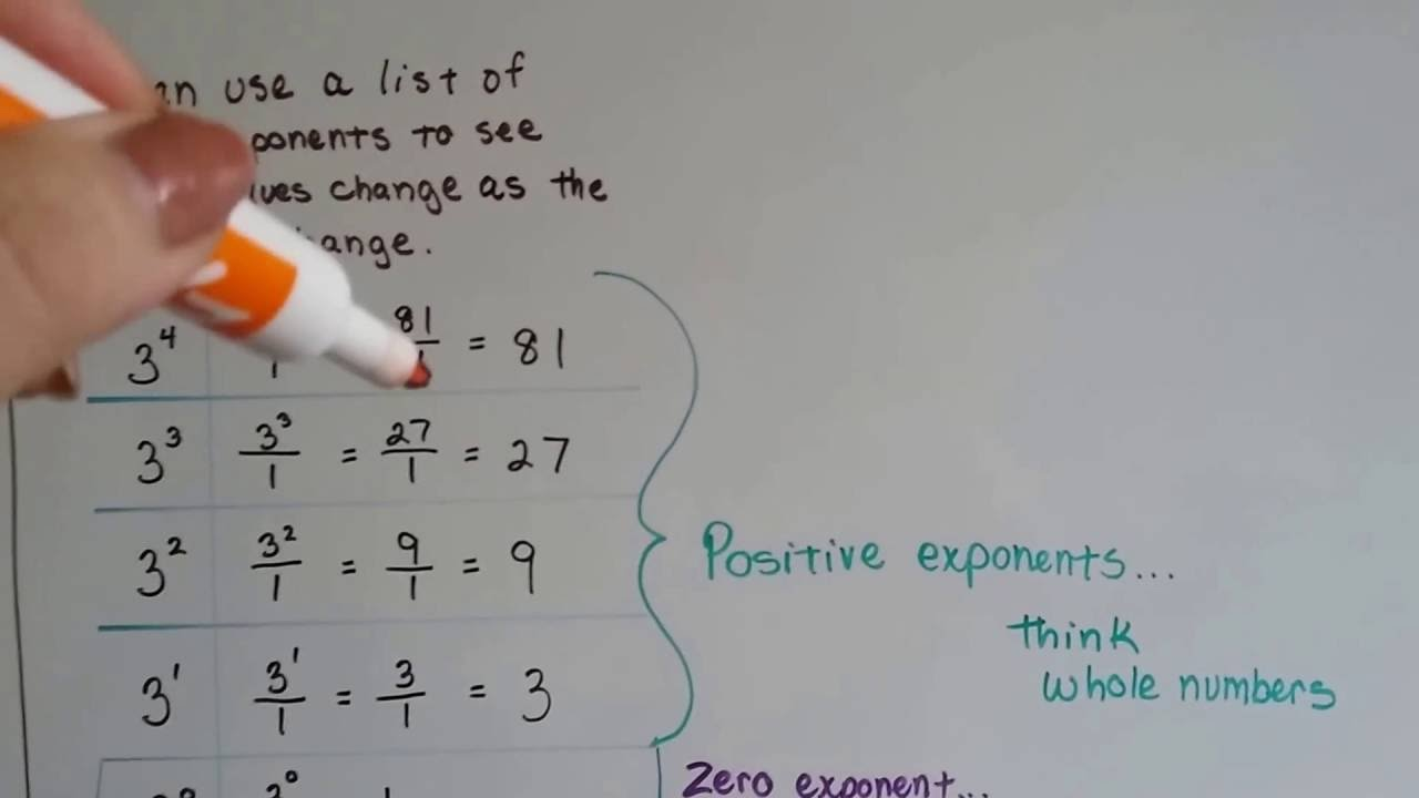 Grade  1b Using Patterns Of Integer Exponents To Find Their Value