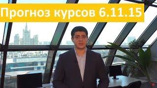 Аналитика форекс на сегодня от Владимира Чернова 6 11 2015 прогнозы по рынку Форекс на сегодня