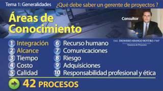 QUE DEBE SABER UN GERENTE DE PROYECTOS - Por Dionisio Arango Botero