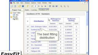 How To Fit Distributions Using EasyFit