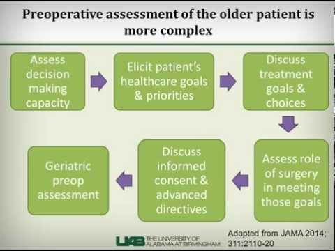 models of assessment for elderly A comprehensive neurological nursing assessment includes neurological observations  palate and tongue, may be possible in the compliant or older child, noting.
