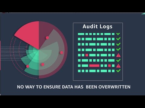 AWS QLDB Overview: Animated Explainer Video