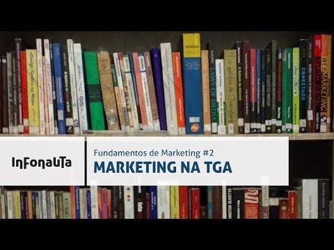 marketing-na-teoria-geral-da-administração---fundamentos-de-marketing-#2