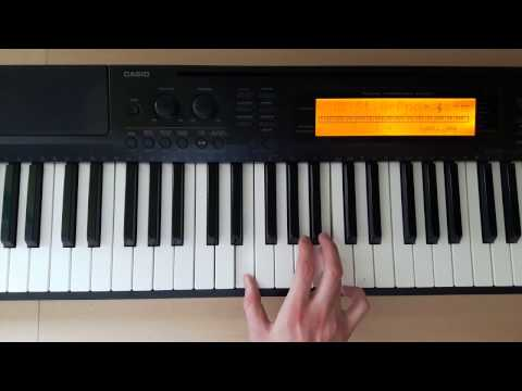 E5 Piano Chord Worshipchords