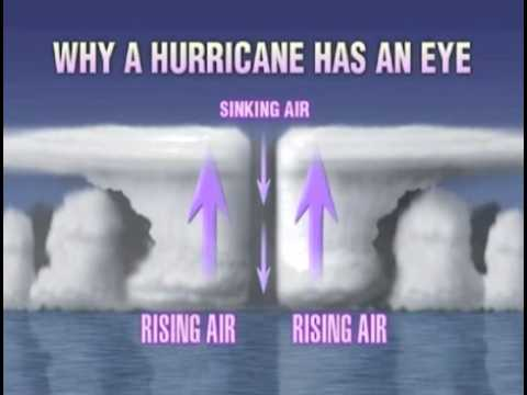 Inside the eye of a hurricane Accuweather