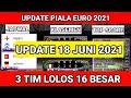 3 TIM LOLOS 16 BESAR EURO 2021,! UPDATE KLASEMEN EURO 2021,! DAFTAR NEGARA LOLOS 16 BESAR EURO 2021