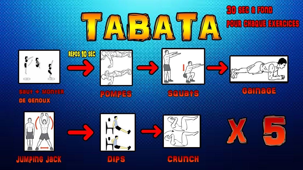 Entrainement muscu + cardio TABATA sans materiel - YouTube