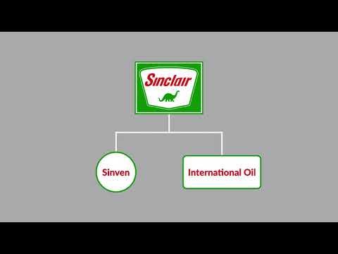 Sinclair Oil Corporation v. Levien Case Brief Summary | Law Case Explained