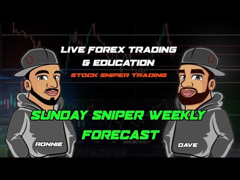 Live Forex & Trading & Education –  Sunday Night Weekly Forecast For Oct 18-22