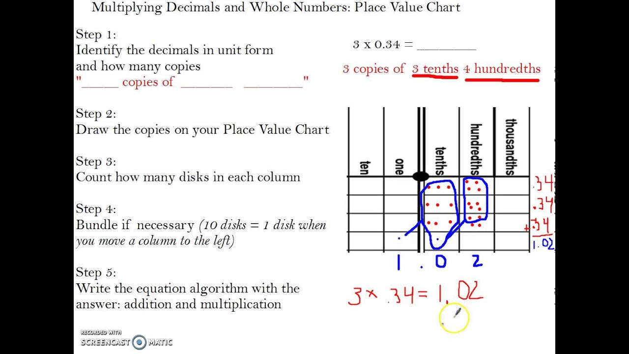 Engageny 5th grade module 1 lesson 11 multiplying decimals engageny 5th grade module 1 lesson 11 multiplying decimals by whole numbers nvjuhfo Gallery
