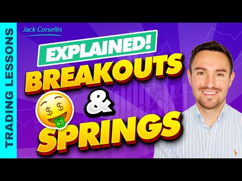 Learn to Trade Breakouts & Springs Like a Pro [Learn To Trade Stocks]